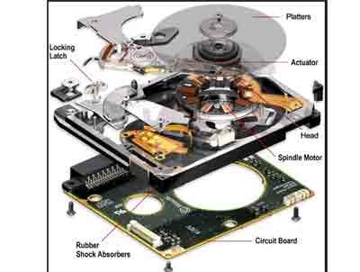 sửa ổ cứng laptop